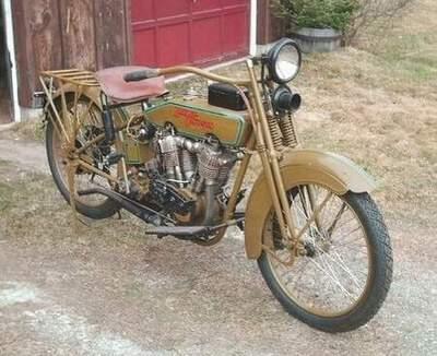 Harley Davidson Motorcycles History David Dror